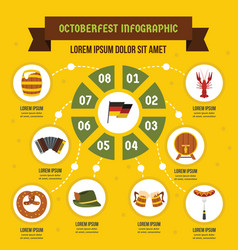 Octoberfest infographic concept flat style vector
