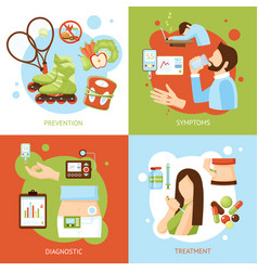 diabetes symptoms concept 4 flat icons vector image