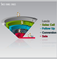 Sales funnel 3d graphics vector