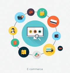 E-commerce flat poster with monitor and icons set vector