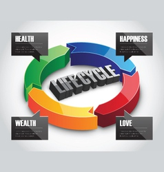 3d life cycle sign vector