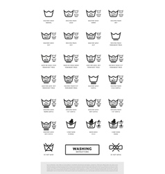 Laundry washing symbols icon set vector