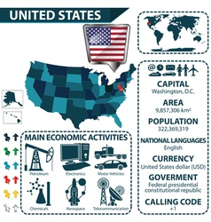 United states map with statistical data vector
