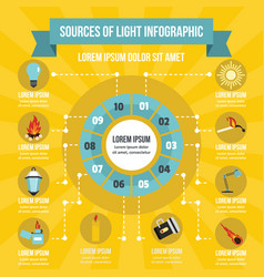 Sources of light infographic concept flat style vector