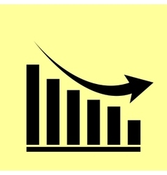 Declining graph sign vector