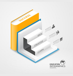 modern infographic Template with book banner vector image vector image