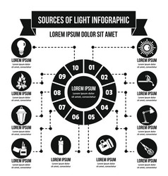 Sources of light infographic concept simple style vector