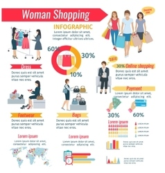 Woman Shopping Infographic vector image