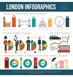 London culture flat infographic poster vector