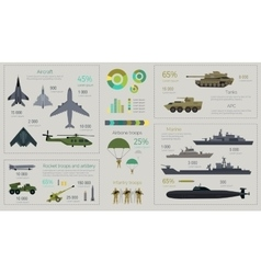 Military infographics flat vector