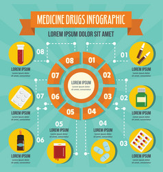 Medicine drugs infographic concept flat style vector