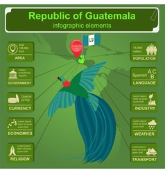 Guatemala infographics statistical data sights vector
