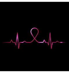 Cardiogram with breast cancer symbol vector