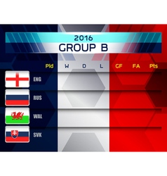 European soccer group b vector
