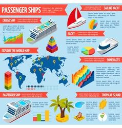 Passenger ships yachts boats isometric vector