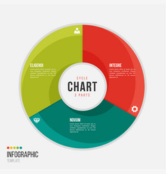 Cycle chart infographic template with 3 parts vector