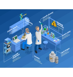 Laboratory infographic set vector