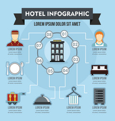 Hotel infographic concept flat style vector