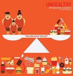 Unhealthy family vector