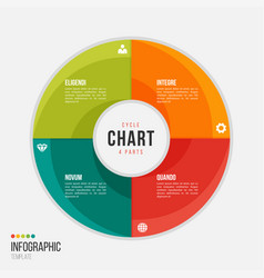 Cycle chart infographic template with 4 parts vector