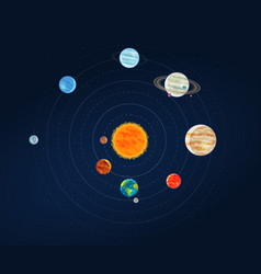 Solar system galaxy infographic space astronomy vector
