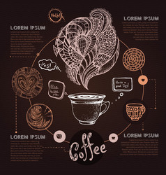 Decorative sketch of cup of coffee or tea coffee vector