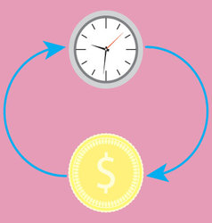 Cycle time and money vector