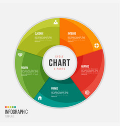 Cycle chart infographic template with 5 parts vector