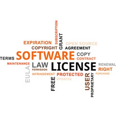 Word cloud software license vector
