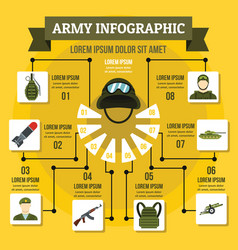 Army infographic concept flat style vector