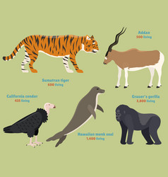 Different wildlife animals danger mammal vector