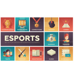 Esports - modern flat design icons set vector