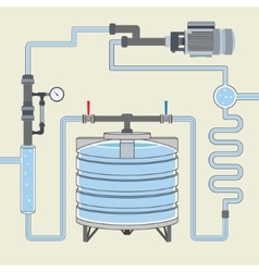 Scheme with water tank and pipes vector