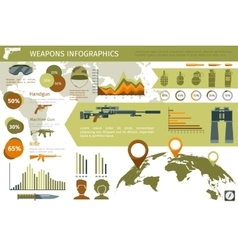 Military infographic or weapons with world map vector