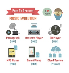 95music evolution vector image vector image
