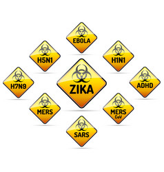 Zika mers sars h5n1 biohazard virus sign vector