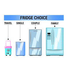 Refrigerator types flat style vector