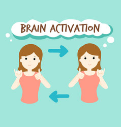 brain activation by finger exercise vector image