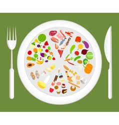 Food pyramid plate vector