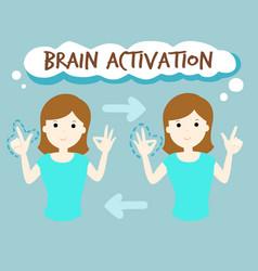 Brain activation by l finger vector