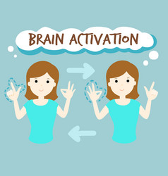 Brain activation by l finger vector