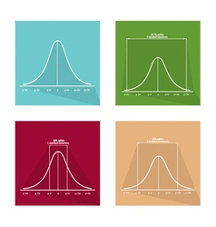 Collection of 4 normal distribution curve icons vector