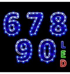 Digits vector