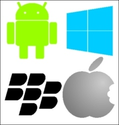 Populer operating system vector