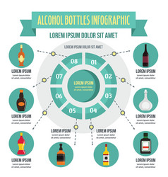 Alcohol bottles infographic concept flat style vector