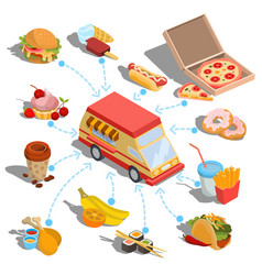 Isometric icons - car fast delivery of food vector