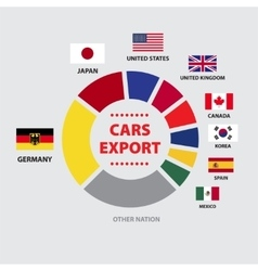 Cars export diagram with nations vector