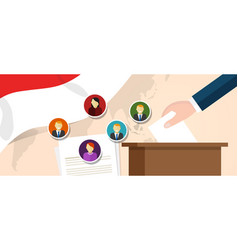 Indonesia democracy political process selecting vector