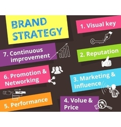 Brand strategy - seven items vector