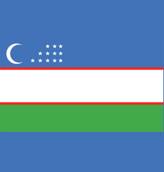 Uzbekistan flag for independence day and vector